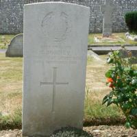 Inkerman Romney War Grave
